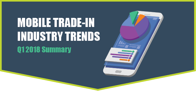 Infographic: 2018 Q1 Mobile Trade-In Industry Trends
